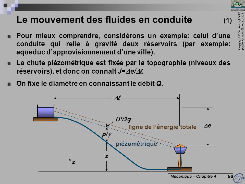 Le mouvement des fluides en conduite (1)