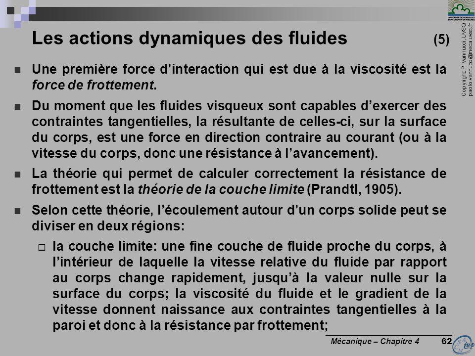 Les actions dynamiques des fluides (5)