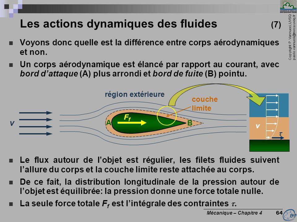 Les actions dynamiques des fluides (7)