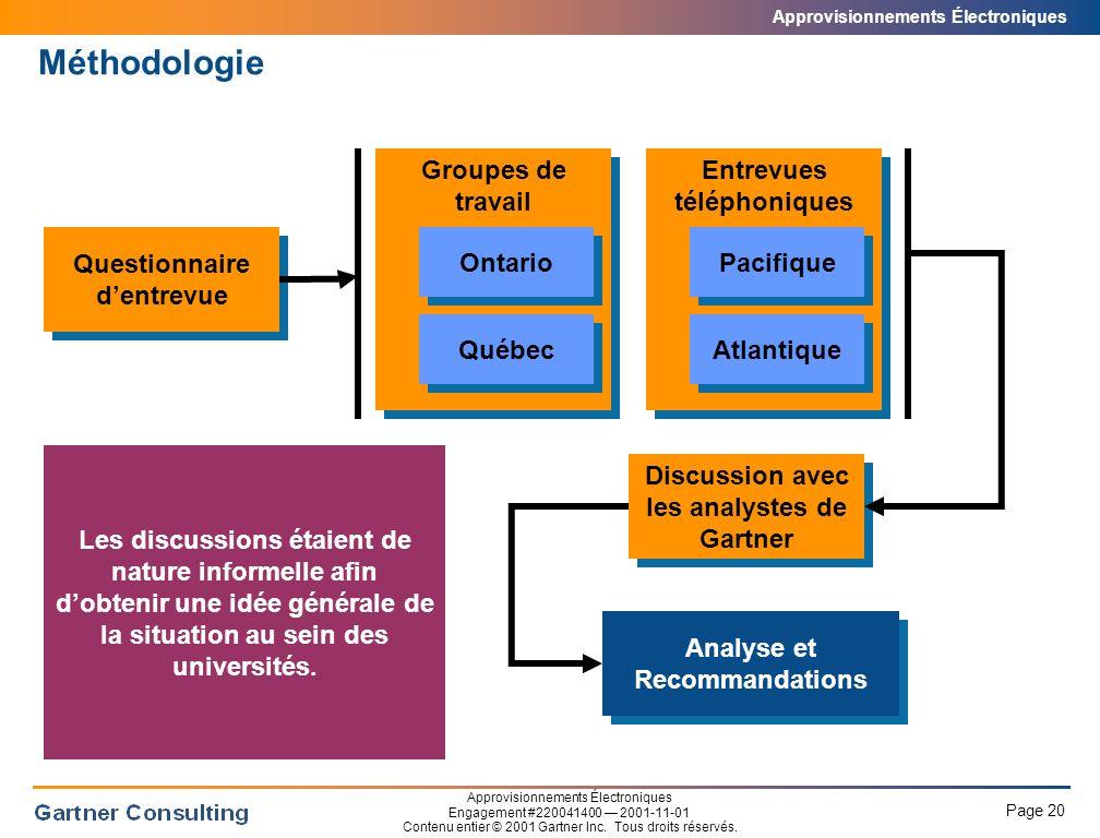 Méthodologie Entrevues