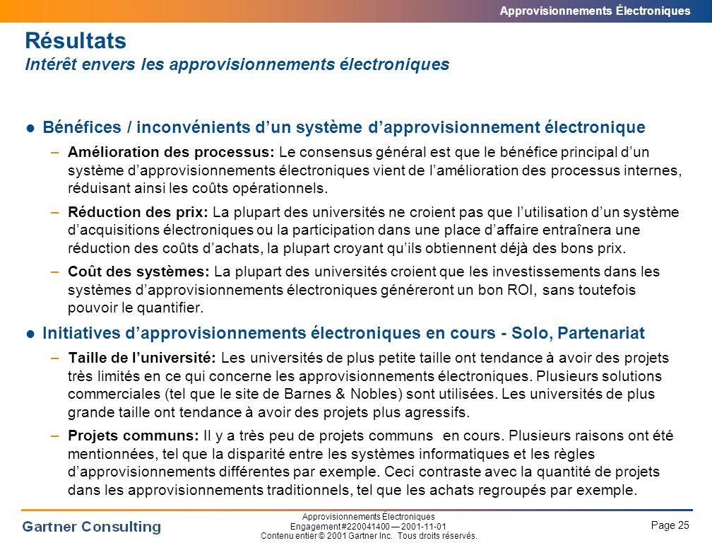 Résultats Intérêt envers les approvisionnements électroniques