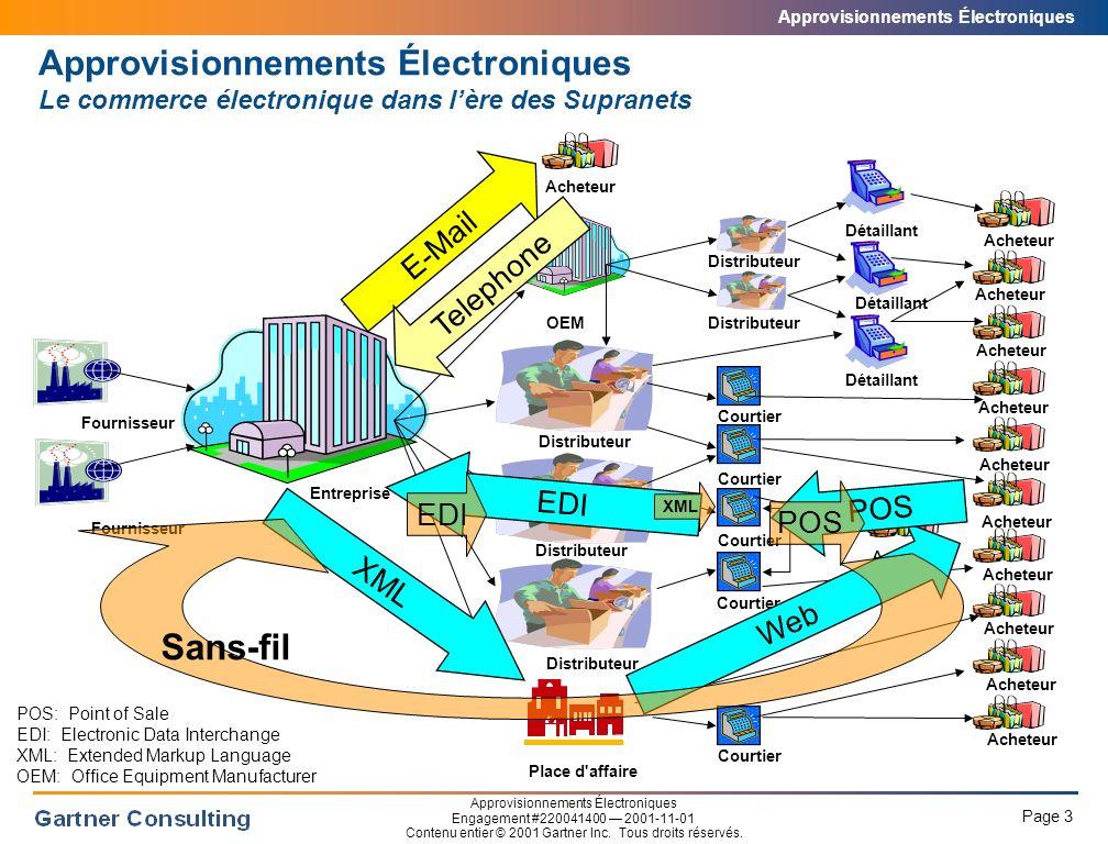 Approvisionnements Électroniques Changements dans la relation client-fournisseur