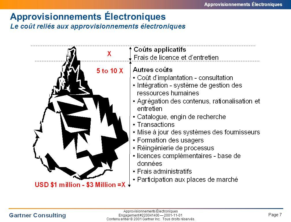 Approvisionnements Électroniques Les organisations demandent aux fournisseurs de payer les frais reliés aux approvisionnements électroniques