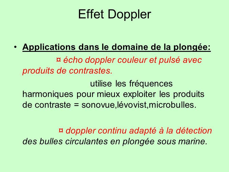 Effet Doppler Applications dans le domaine de la plongée: