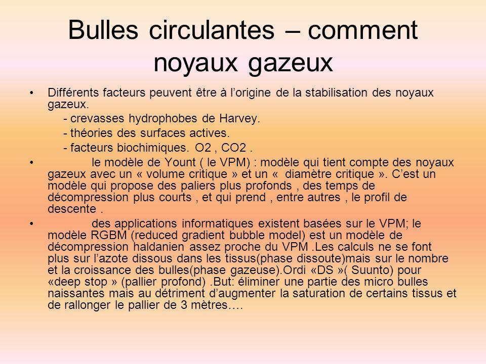 Bulles circulantes – comment noyaux gazeux