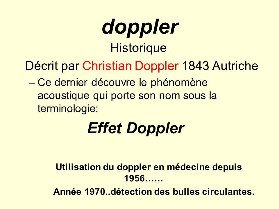 doppler Historique Décrit par Christian Doppler 1843 Autriche
