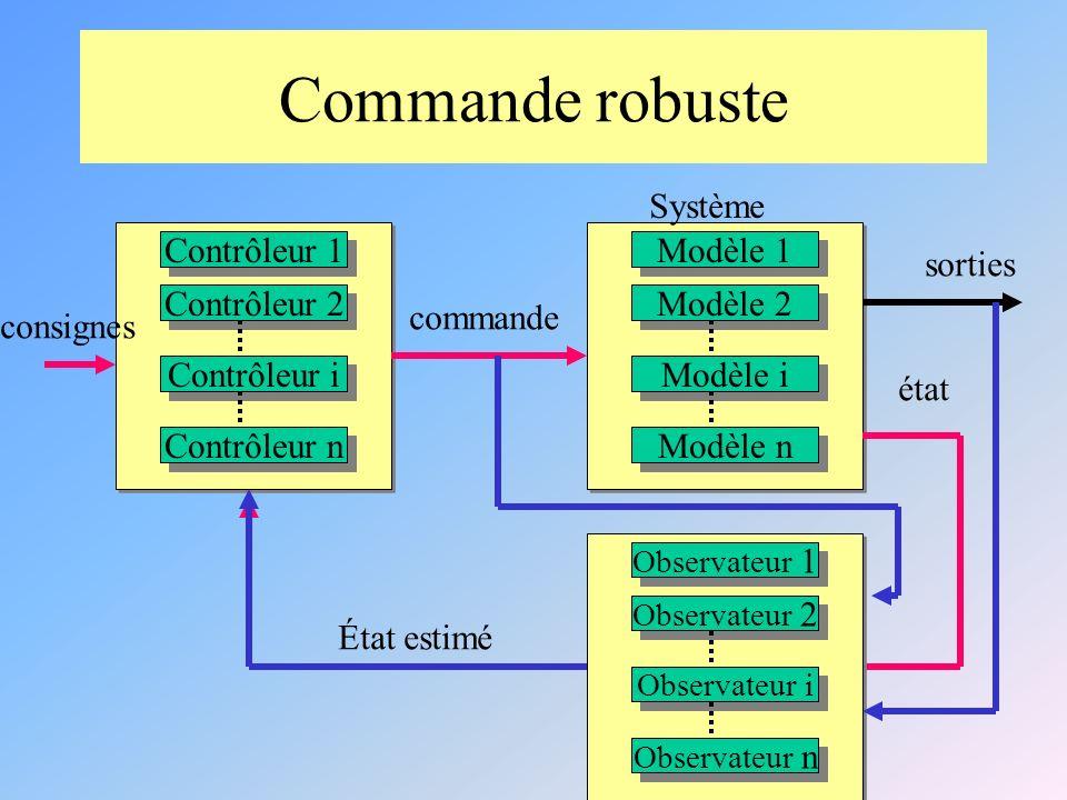 Commande robuste Modèle 1 Modèle 2 Modèle i Modèle n Système