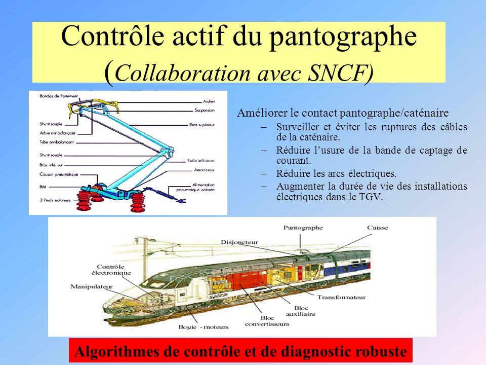 Contrôle actif du pantographe (Collaboration avec SNCF)