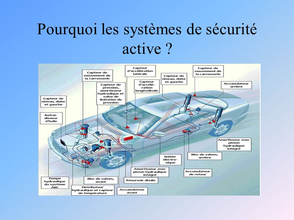 Pourquoi les systèmes de sécurité active