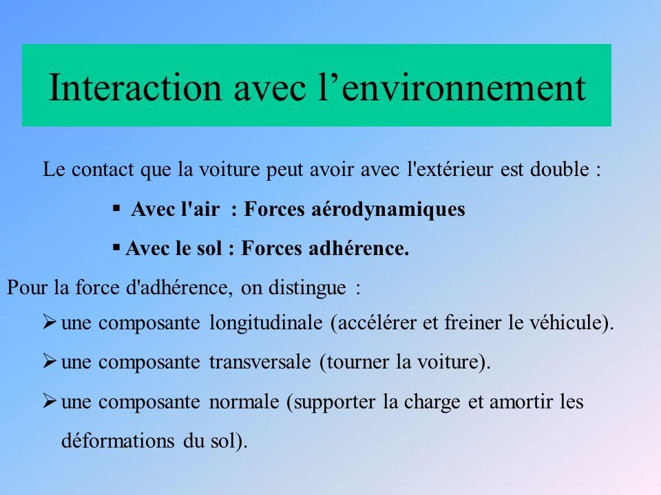 Interaction avec l'environnement