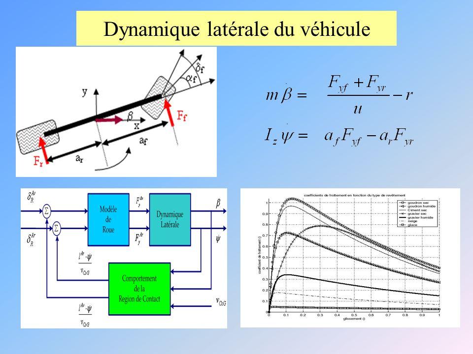 Dynamique latérale du véhicule