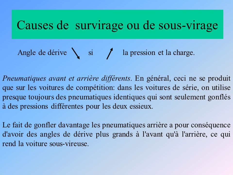 Causes de survirage ou de sous-virage