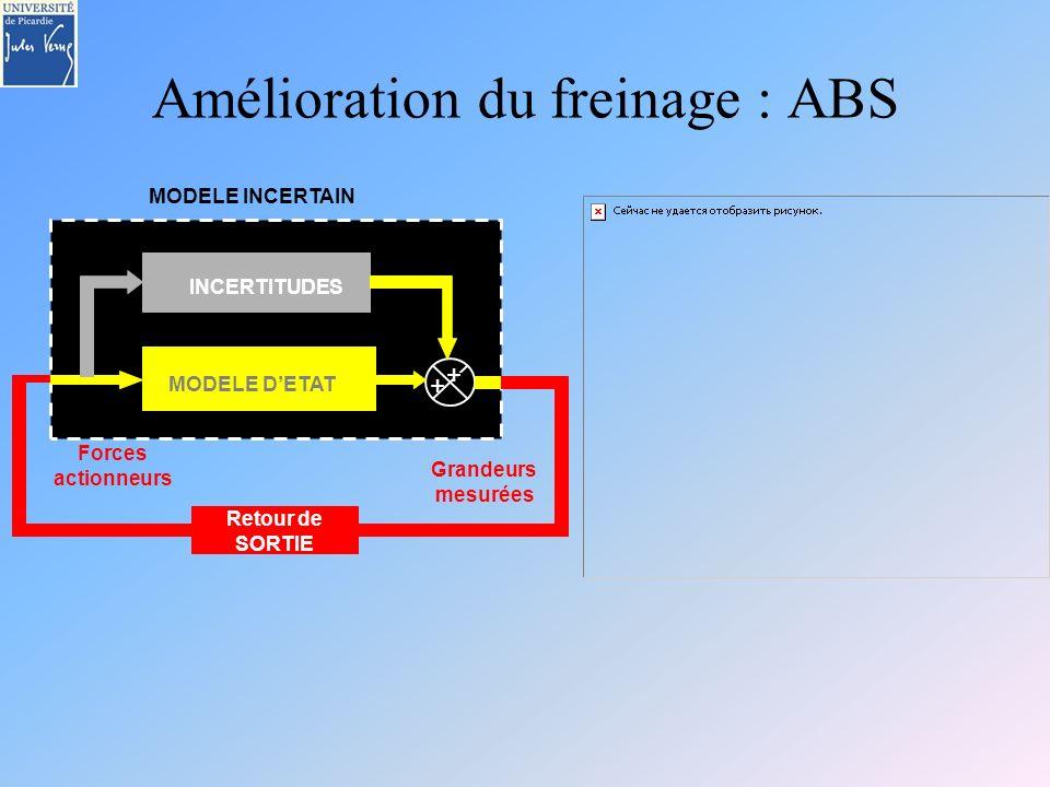 Amélioration du freinage : ABS