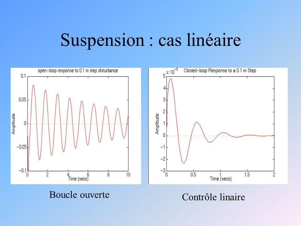 Suspension : cas linéaire