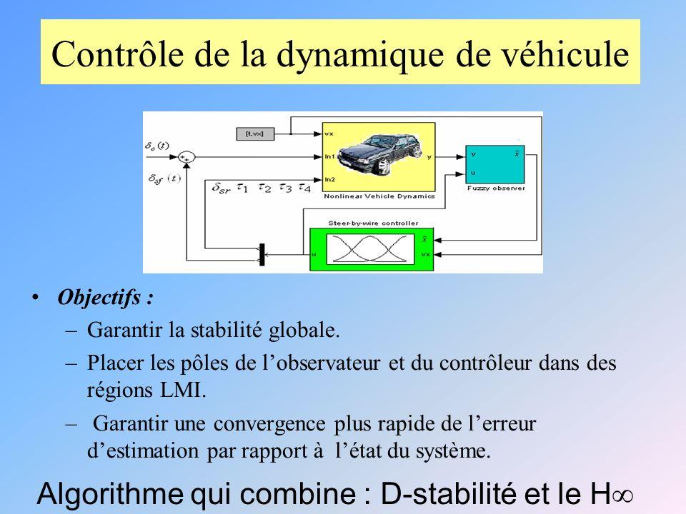 Contrôle de la dynamique de véhicule