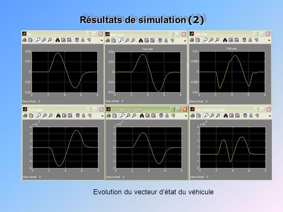 Résultats de simulation (2)