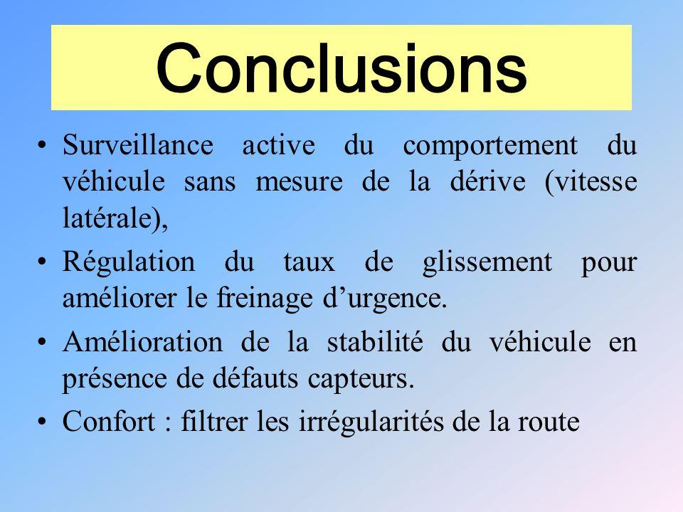 Conclusions Surveillance active du comportement du véhicule sans mesure de la dérive (vitesse latérale),