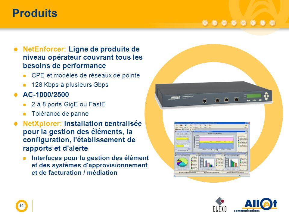31/03/2017 Produits. NetEnforcer: Ligne de produits de niveau opérateur couvrant tous les besoins de performance.