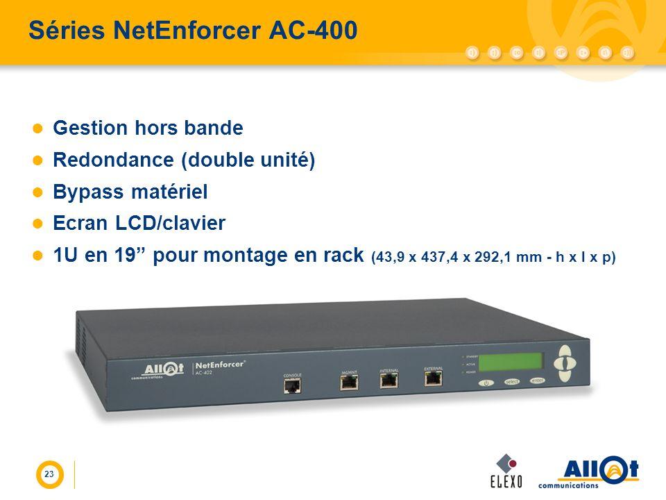 Séries NetEnforcer AC-400