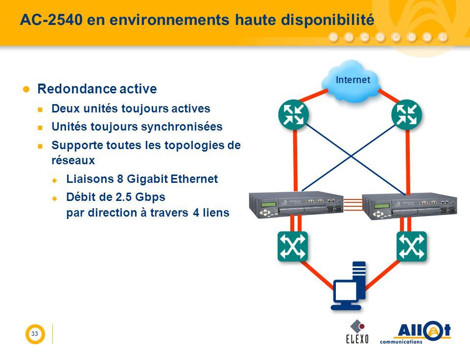 AC-2540 en environnements haute disponibilité