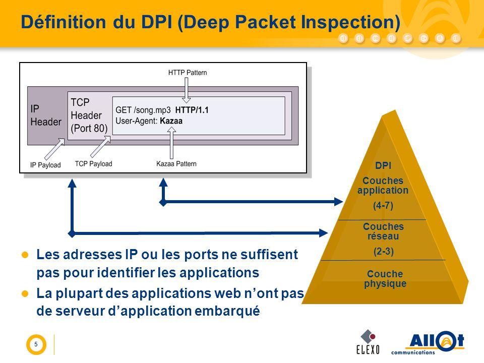 Définition du DPI (Deep Packet Inspection)