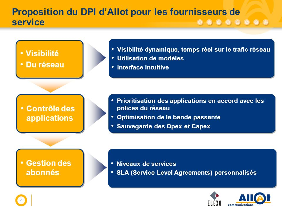 Proposition du DPI d'Allot pour les fournisseurs de service
