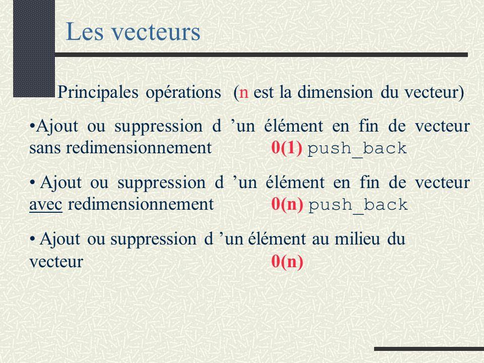 Les vecteurs Principales opérations (n est la dimension du vecteur)