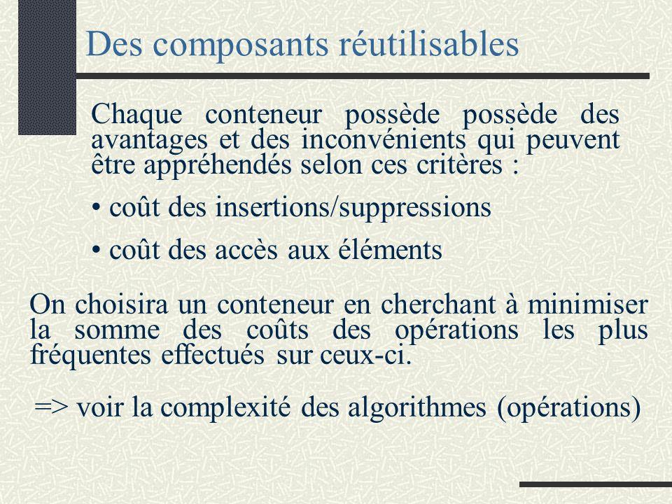 Des composants réutilisables