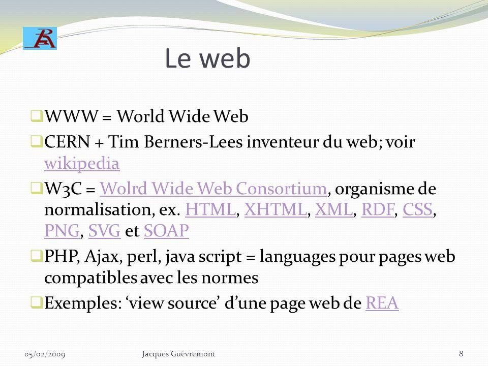 Le web WWW = World Wide Web