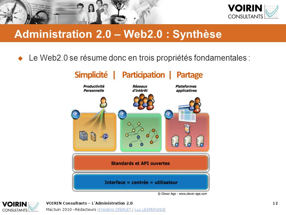 Administration 2.0 – Web2.0 : Synthèse