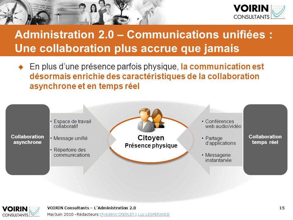 Collaboration asynchrone Collaboration temps réel