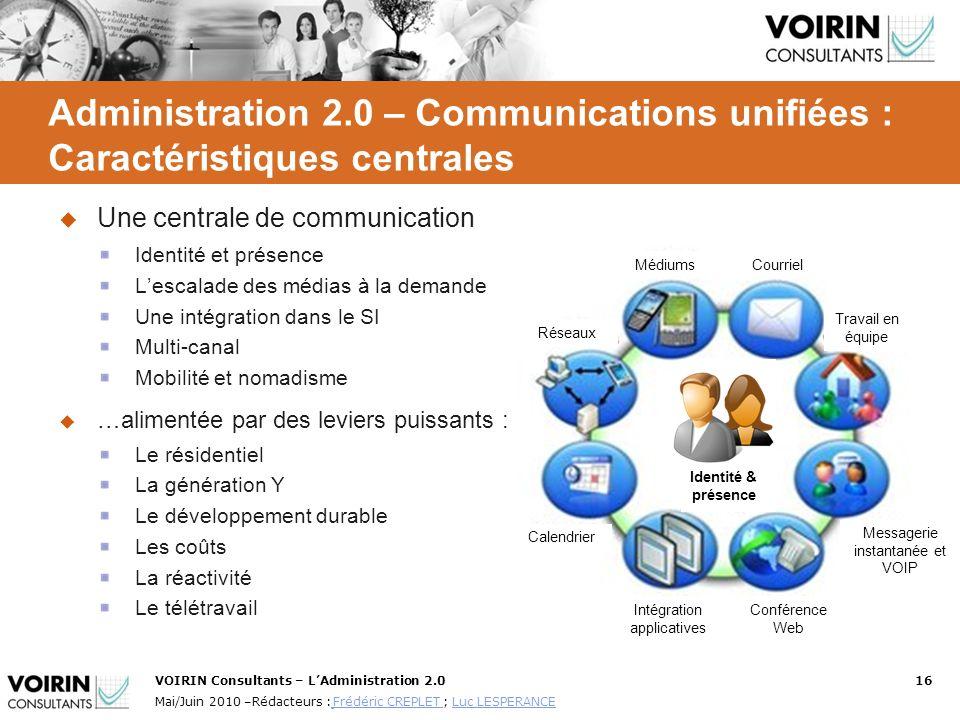 Administration 2.0 – Communications unifiées : Caractéristiques centrales