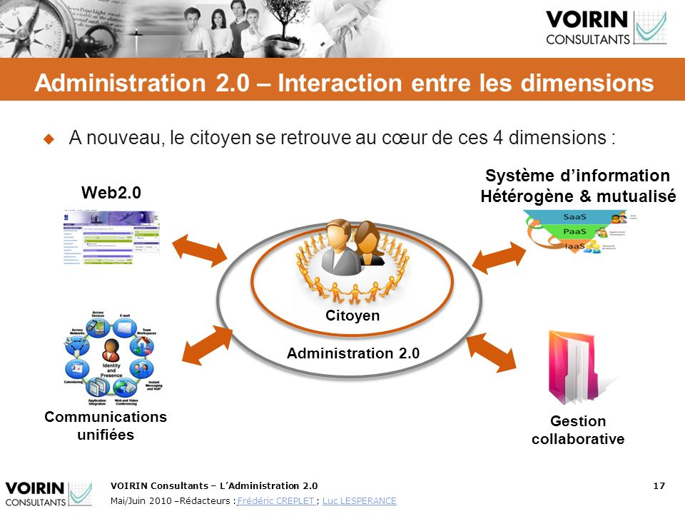 Administration 2.0 – Interaction entre les dimensions