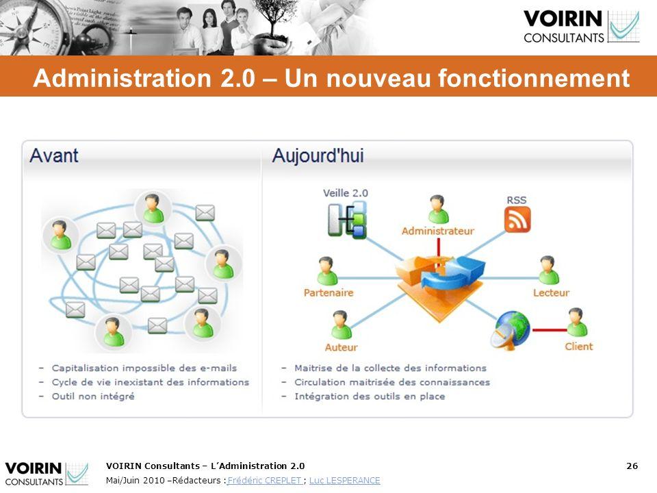 Administration 2.0 – Un nouveau fonctionnement