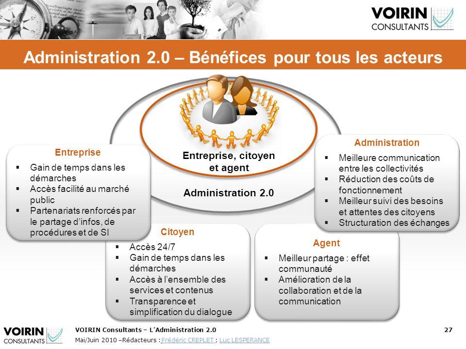 Administration 2.0 – Bénéfices pour tous les acteurs