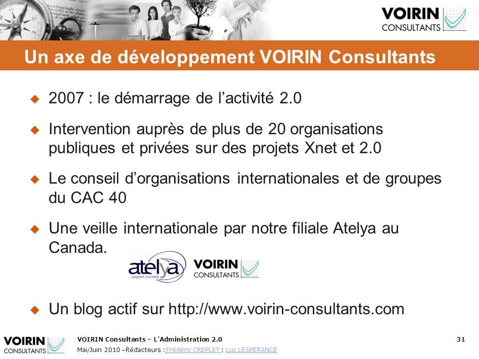 Un axe de développement VOIRIN Consultants
