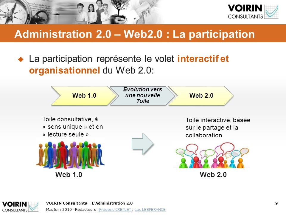 Administration 2.0 – Web2.0 : La participation