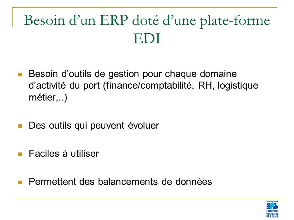 Besoin d'un ERP doté d'une plate-forme EDI