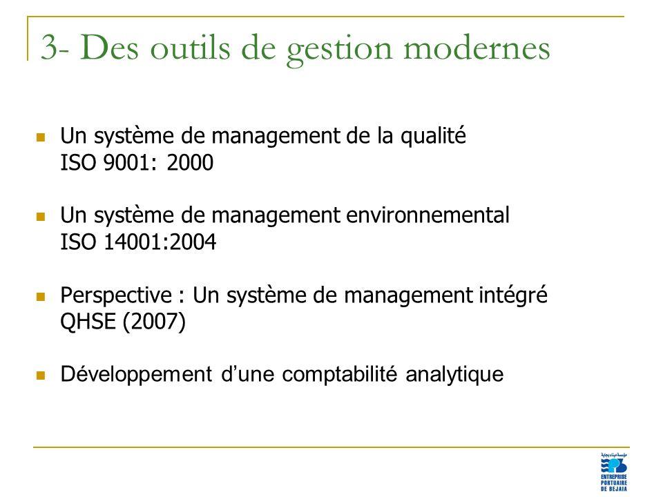 3- Des outils de gestion modernes