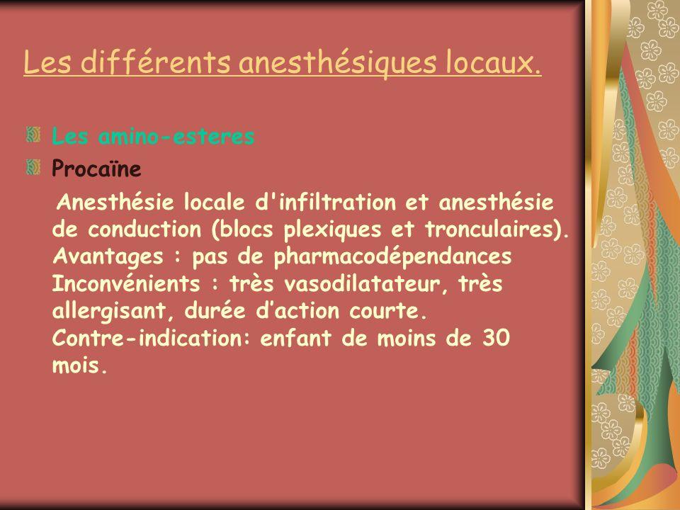 Les différents anesthésiques locaux.