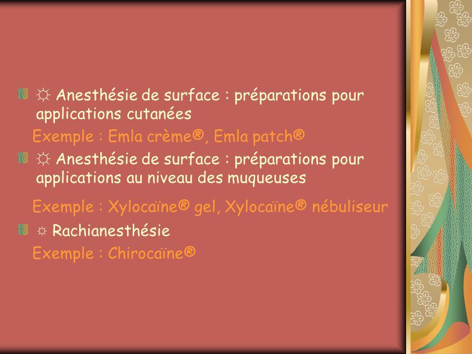 ☼ Anesthésie de surface : préparations pour applications cutanées