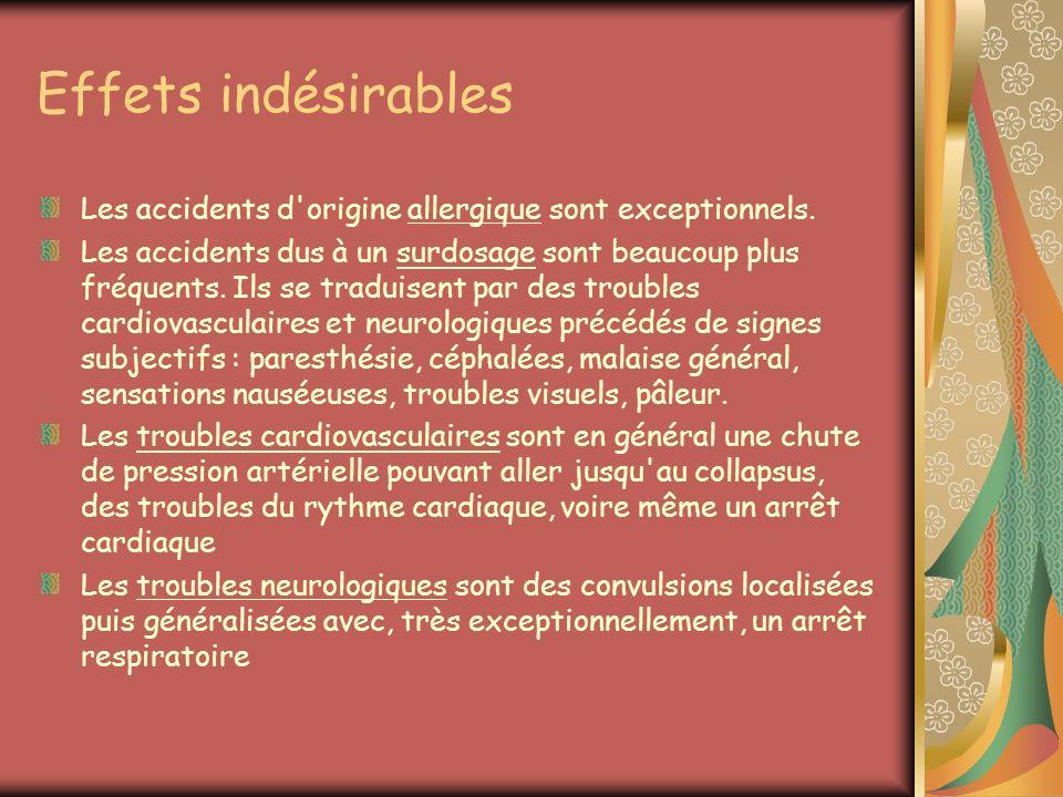 Effets indésirables Les accidents d origine allergique sont exceptionnels.
