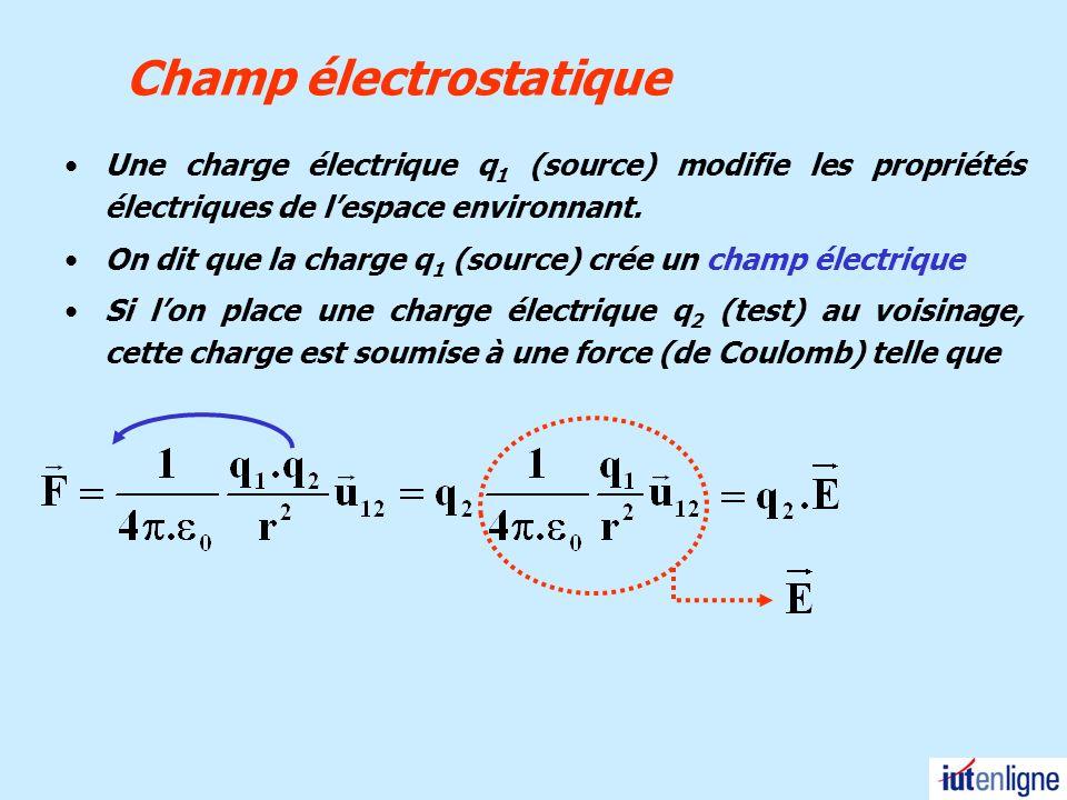 Champ électrostatique