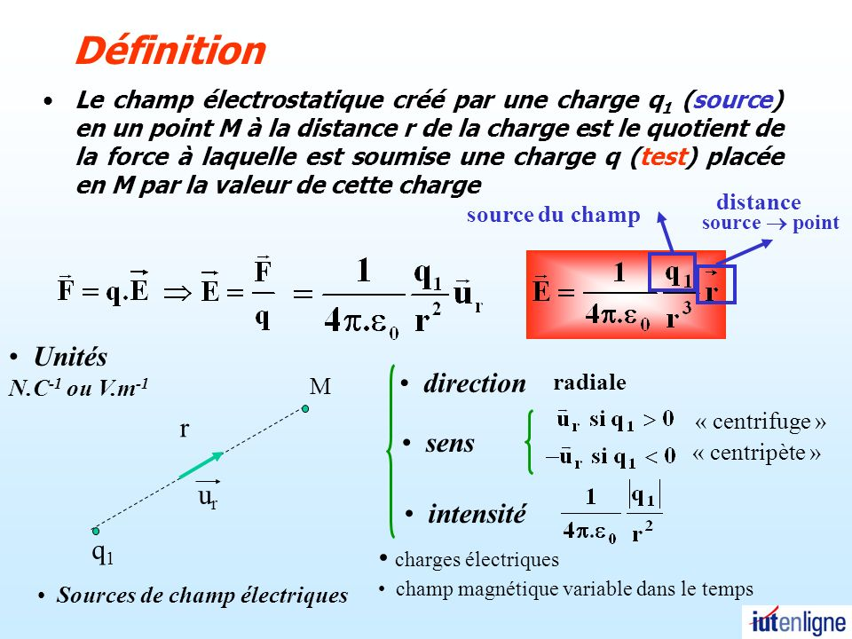 Définition distance source  point source du champ Unités direction r