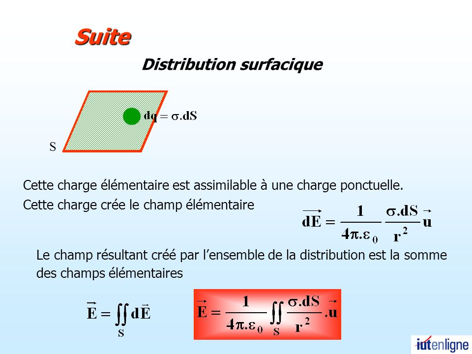 Suite Distribution surfacique S