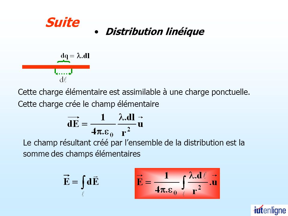 Suite Distribution linéique