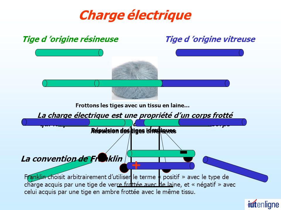 - Charge électrique + Tige d 'origine résineuse