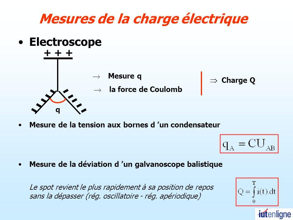 Mesures de la charge électrique