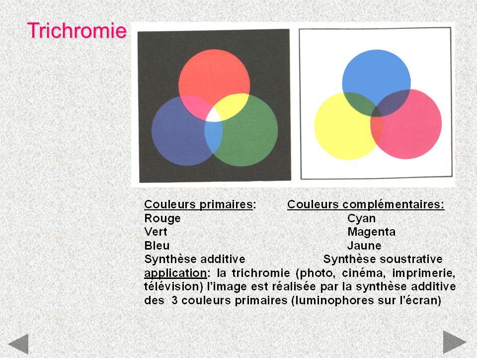 Trichromie
