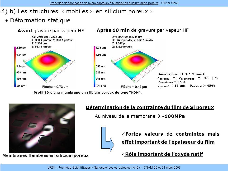 4) b) Les structures « mobiles » en silicium poreux »